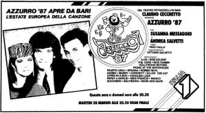 azzurro 1987